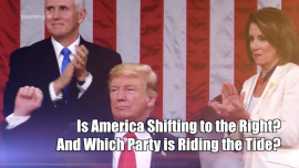 Is America Shifting to the Right? And Which Party is Riding the Tide?